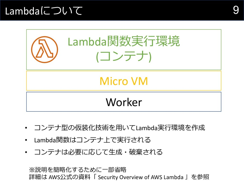 9 Lambdaについて • コンテナ型の仮装化技術を⽤いてLambda実⾏環境を作成 • L...
