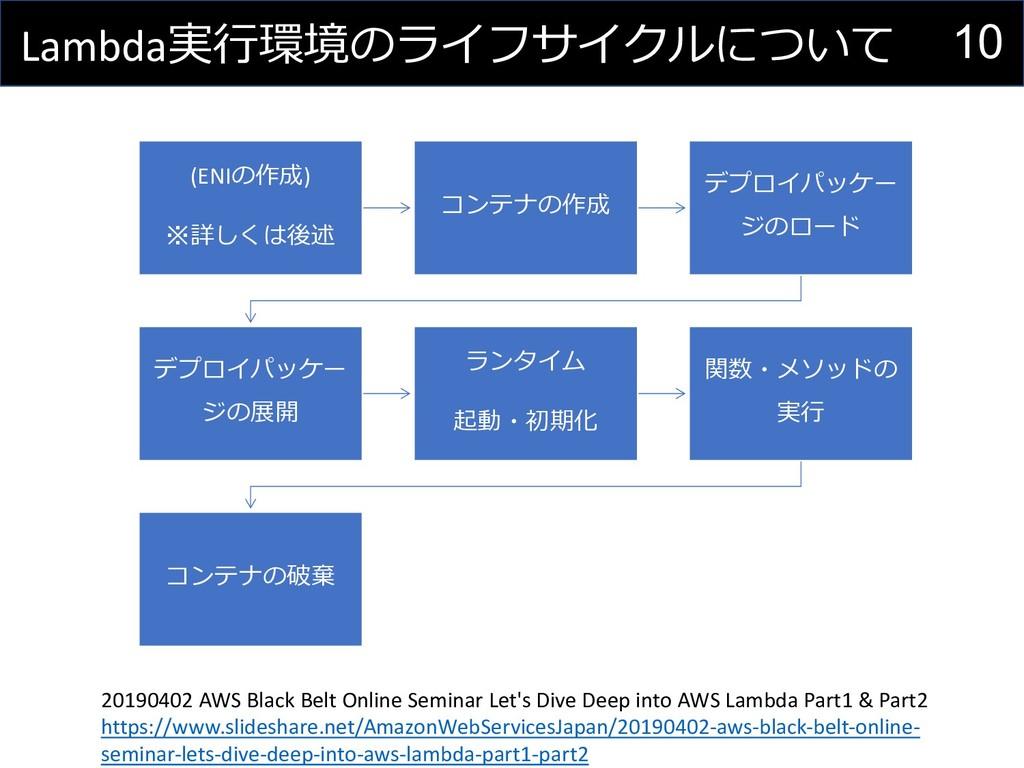10 Lambda実⾏環境のライフサイクルについて (ENIの作成) ※詳しくは後述 コンテナ...