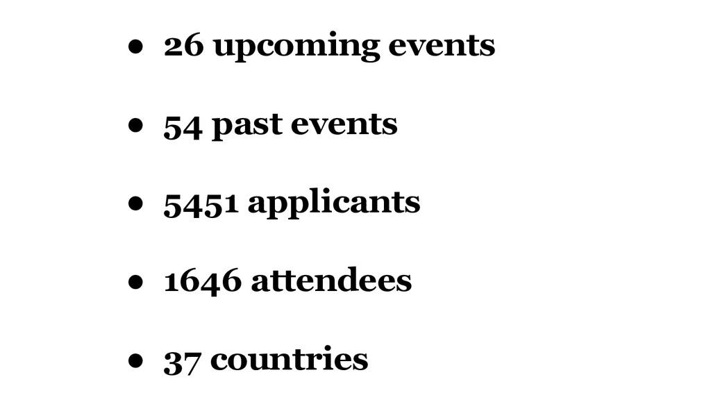● 26 upcoming events ● 54 past events ● 5451 ap...