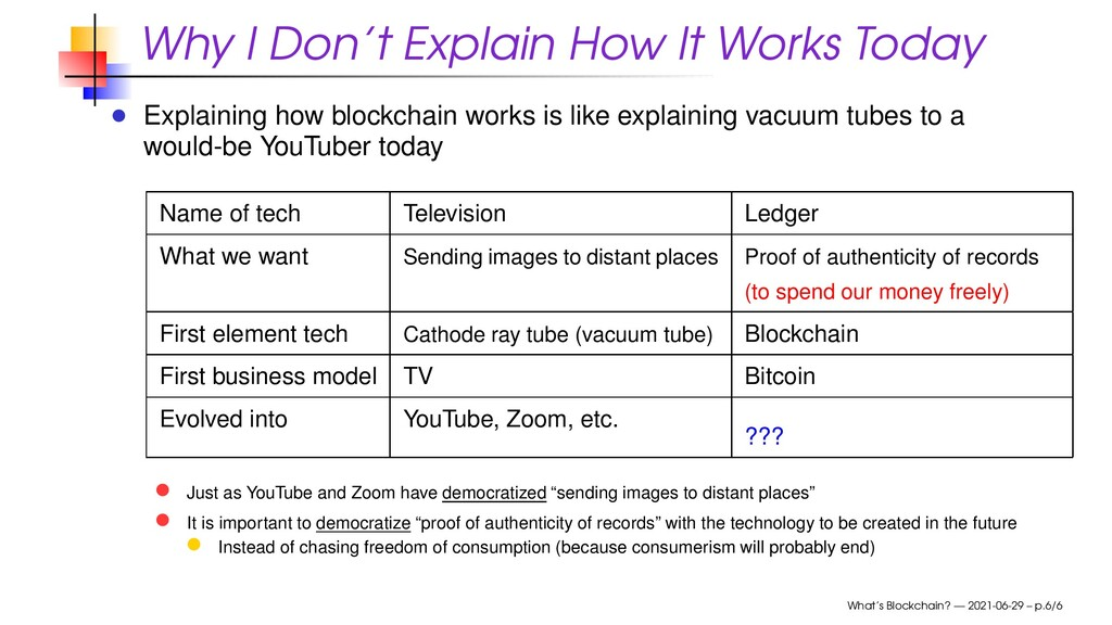 Why I Don't Explain How It Works Today Explaini...