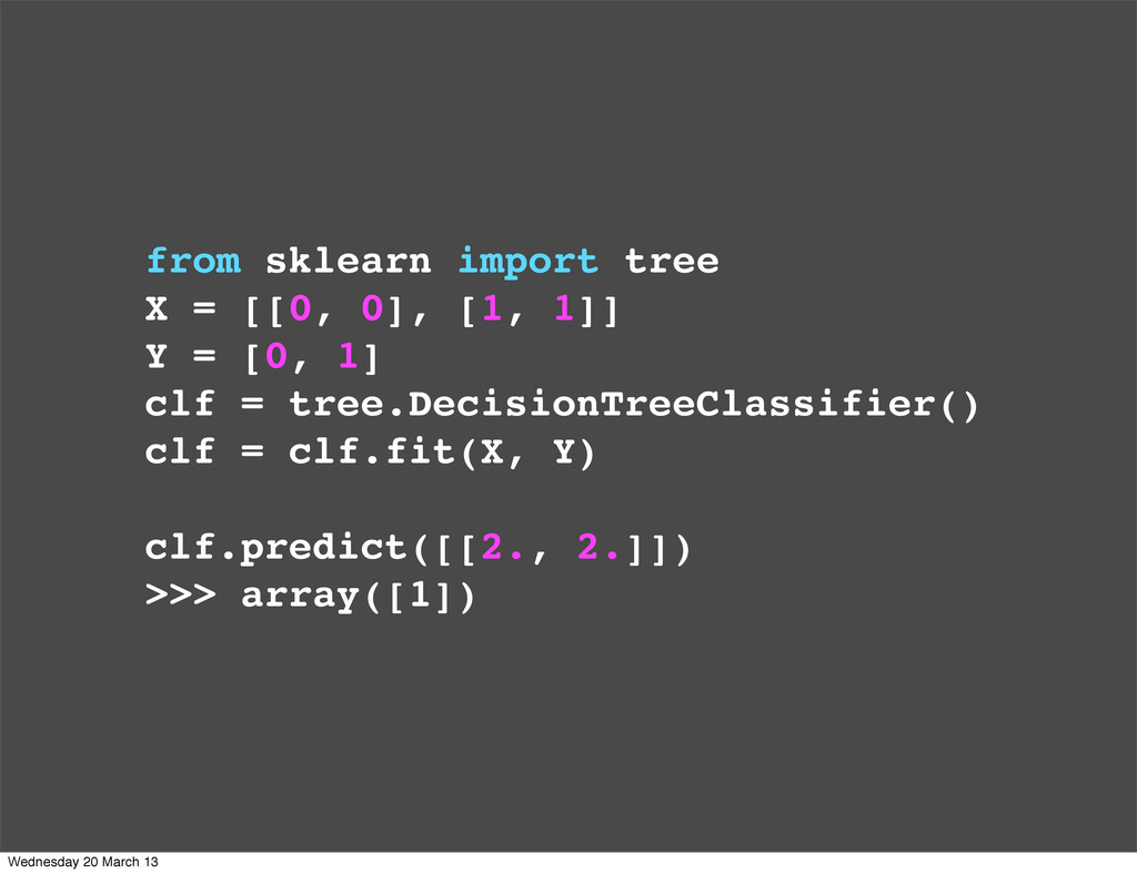 from sklearn import tree X = [[0, 0], [1, 1]] Y...