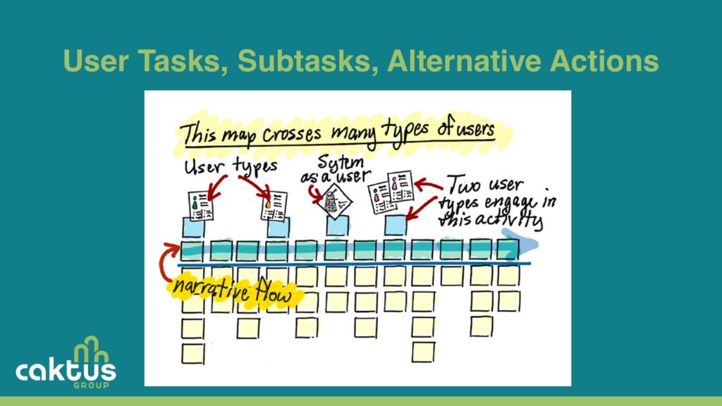 User Tasks, Subtasks, Alternative Actions