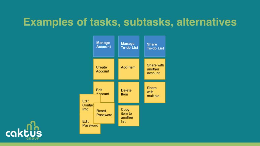 Examples of tasks, subtasks, alternatives Delet...