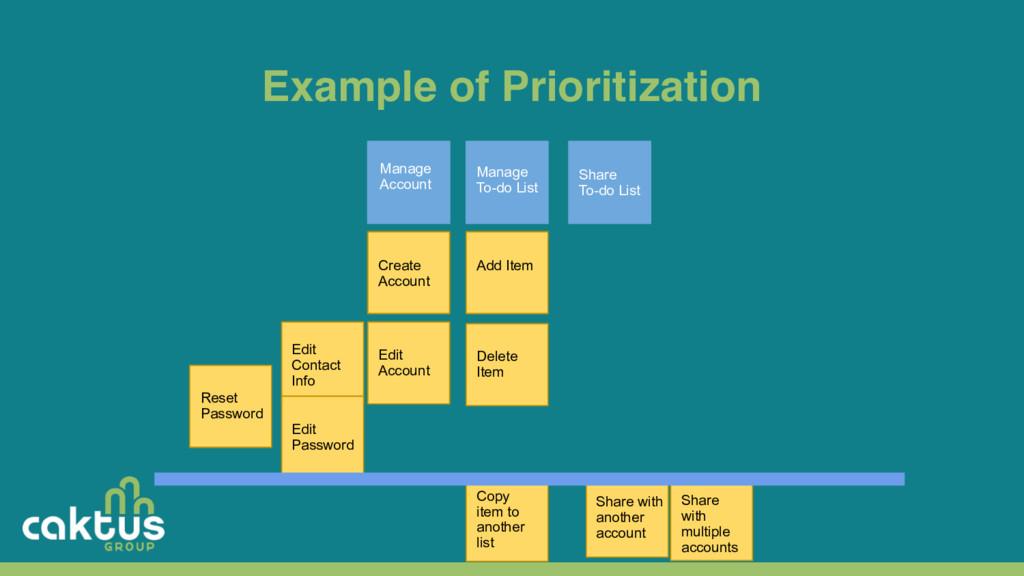 Example of Prioritization Delete Item Manage Ac...