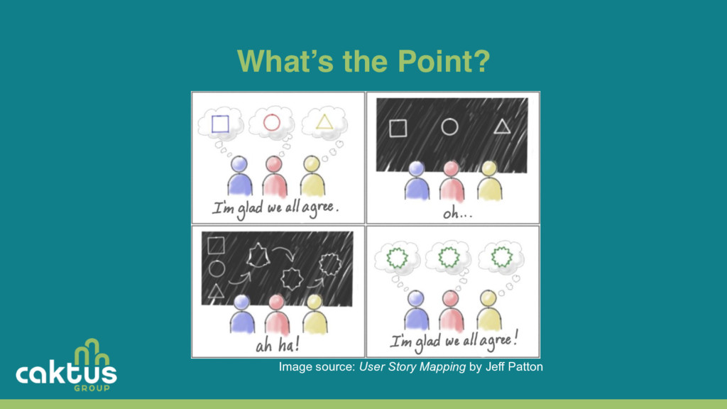 What's the Point? Image source: User Story Mapp...