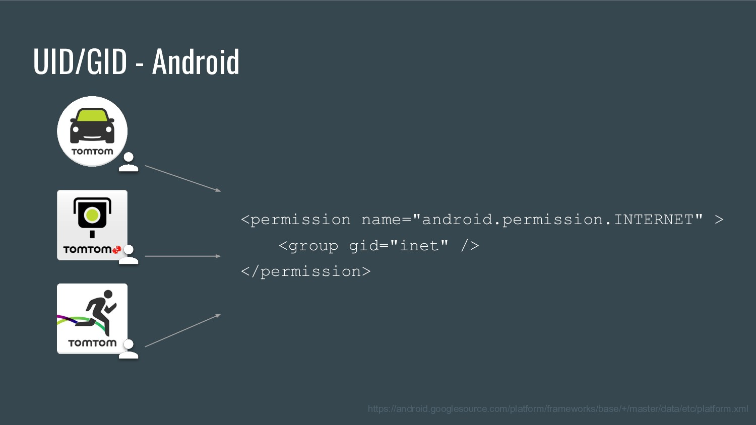 """UID/GID - Android <permission name=""""android.per..."""