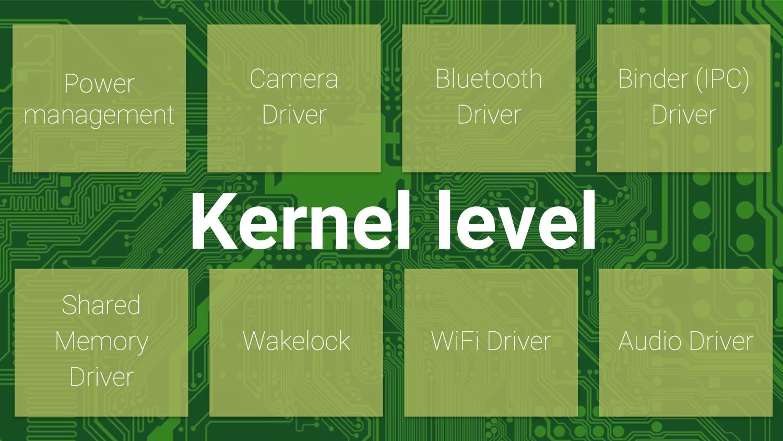 Kernel level