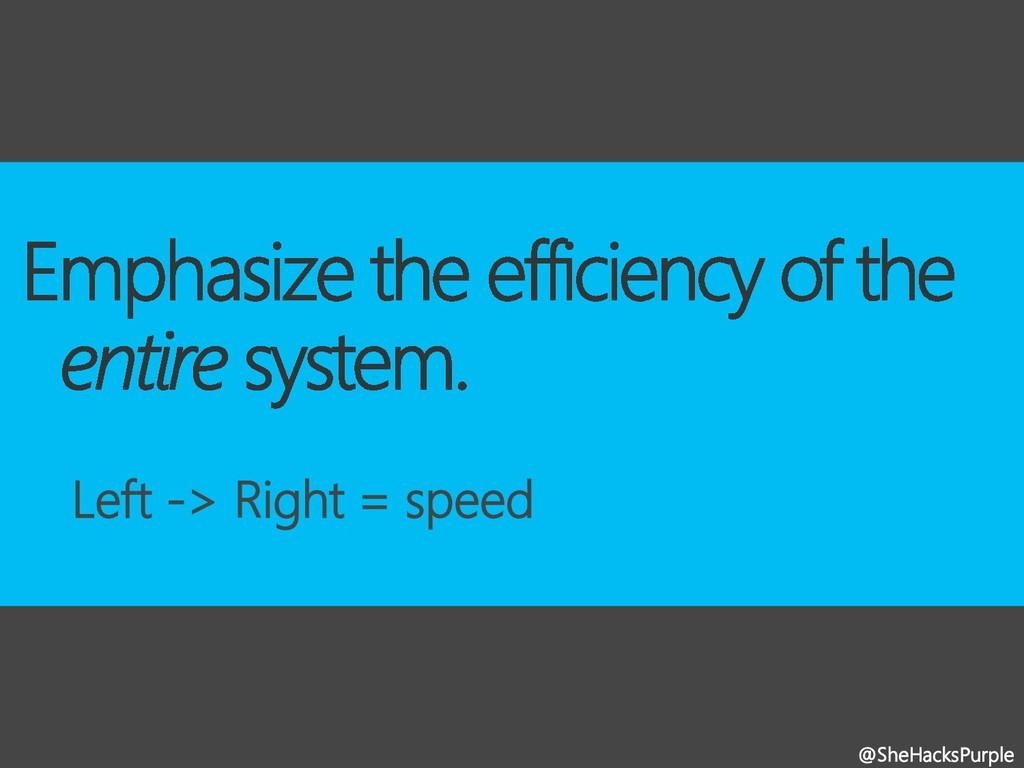 Left -> Right = speed @SheHacksPurple