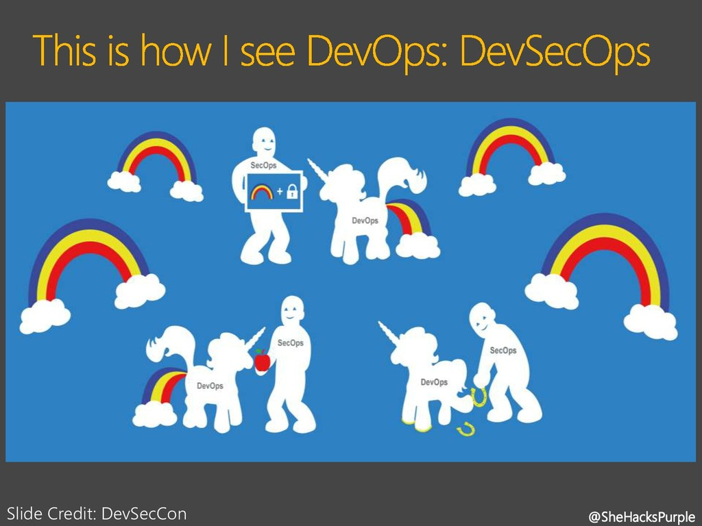 @SheHacksPurple Slide Credit: DevSecCon