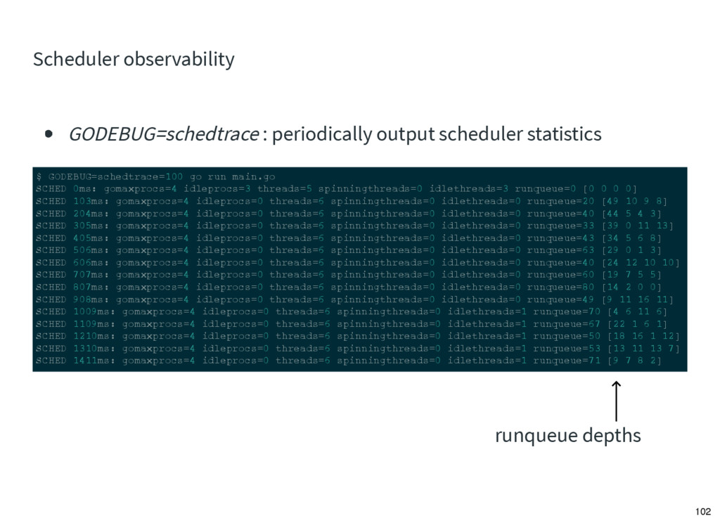 $ GODEBUG=schedtrace=100 go run main.go SCHED 0...