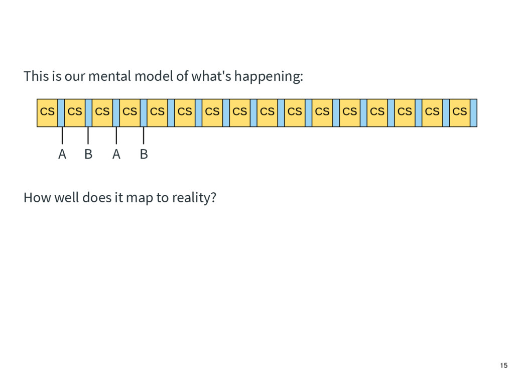 This is our mental model of what's happening: H...