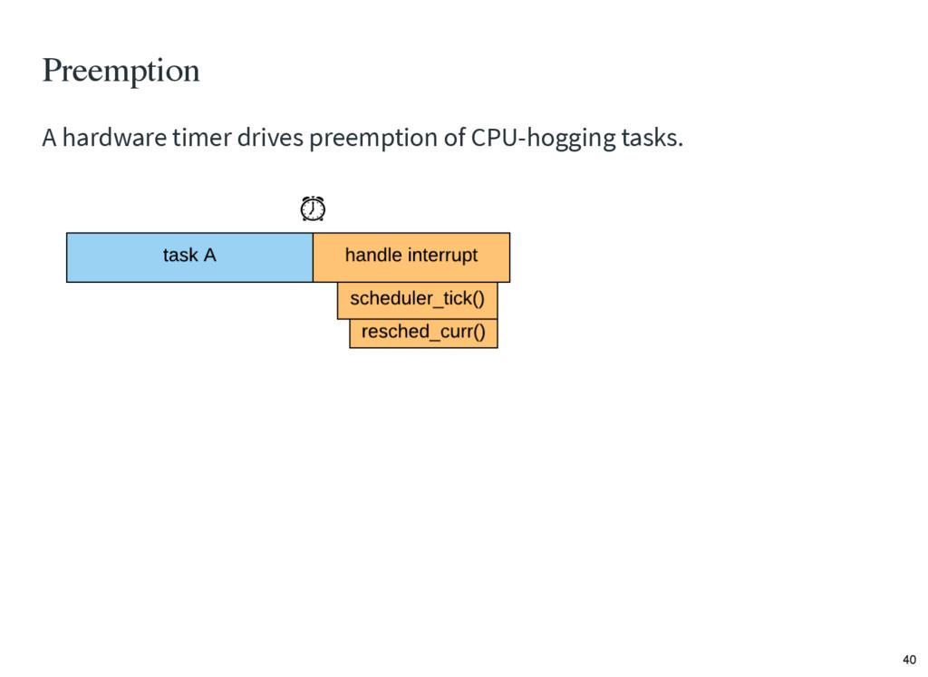 Preemption A hardware timer drives preemption o...