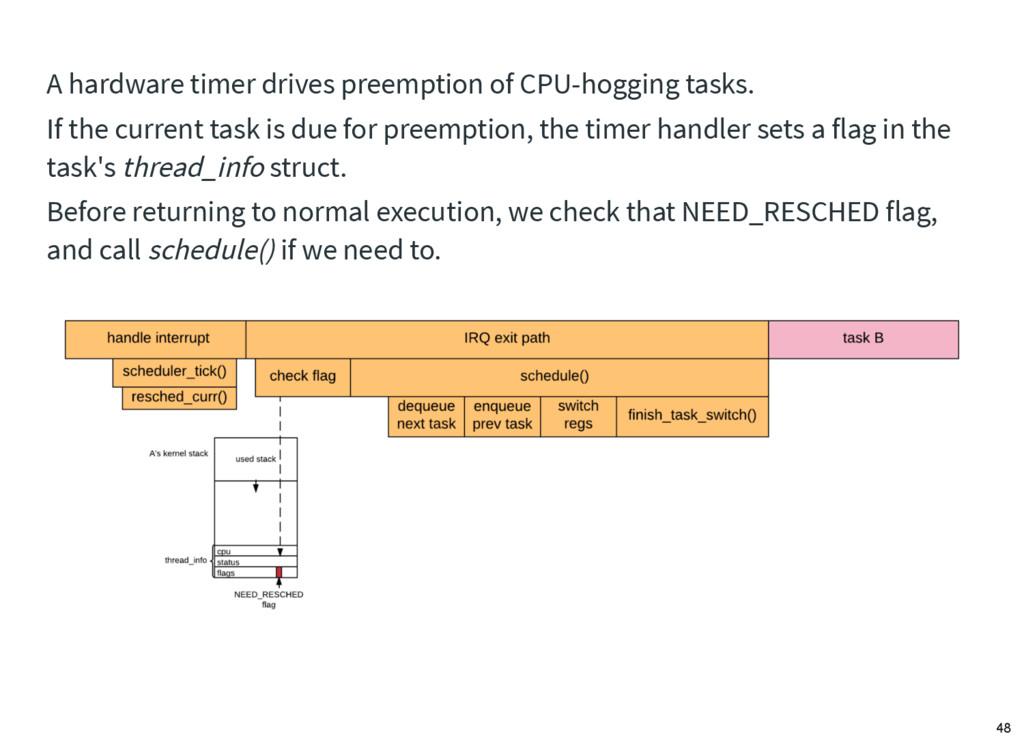 A hardware timer drives preemption of CPU-hoggi...