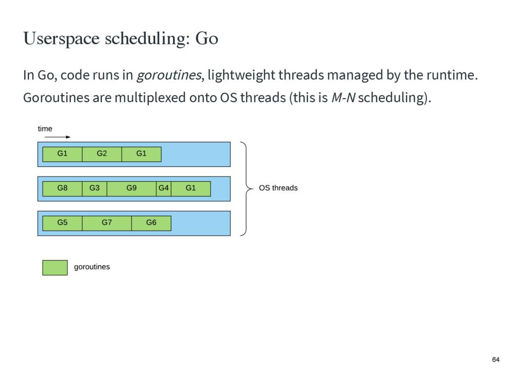 Userspace scheduling: Go In Go, code runs in go...