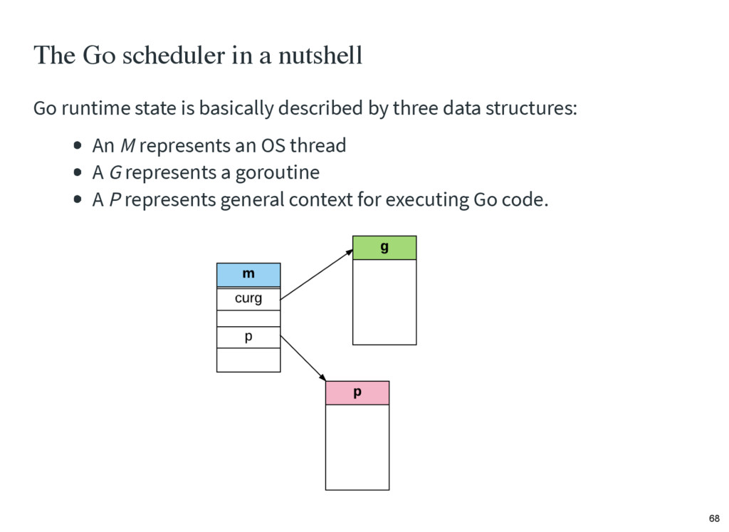 The Go scheduler in a nutshell Go runtime state...