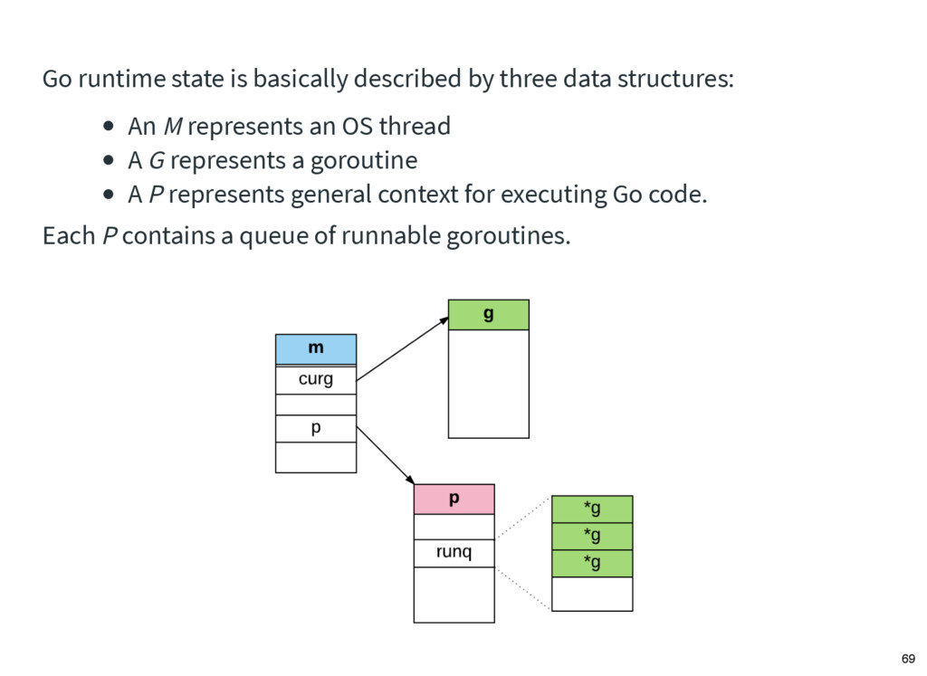 Go runtime state is basically described by thre...