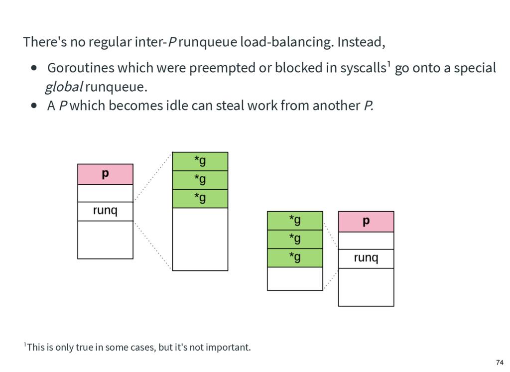 There's no regular inter-P runqueue load-balanc...