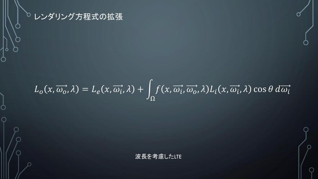 レンダリング方程式の拡張  ,  ,  =  ,  ,  + න Ω  ,  ,  ,   ,...
