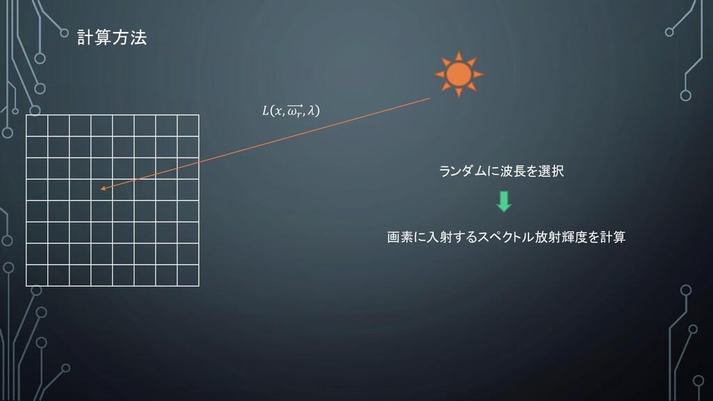 計算方法  ,  ,  ランダムに波長を選択 画素に入射するスペクトル放射輝度を計算