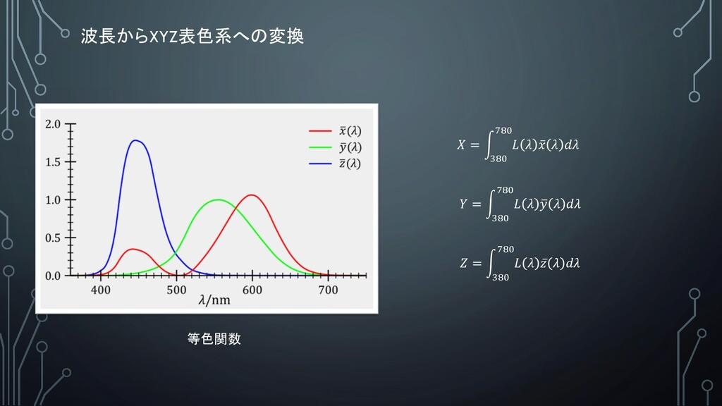 波長からXYZ表色系への変換  = න 380 780   ҧ     = න 380 780...