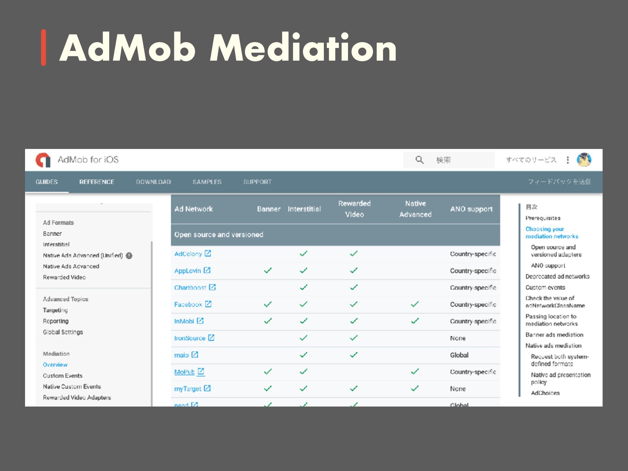 AdMob Mediation