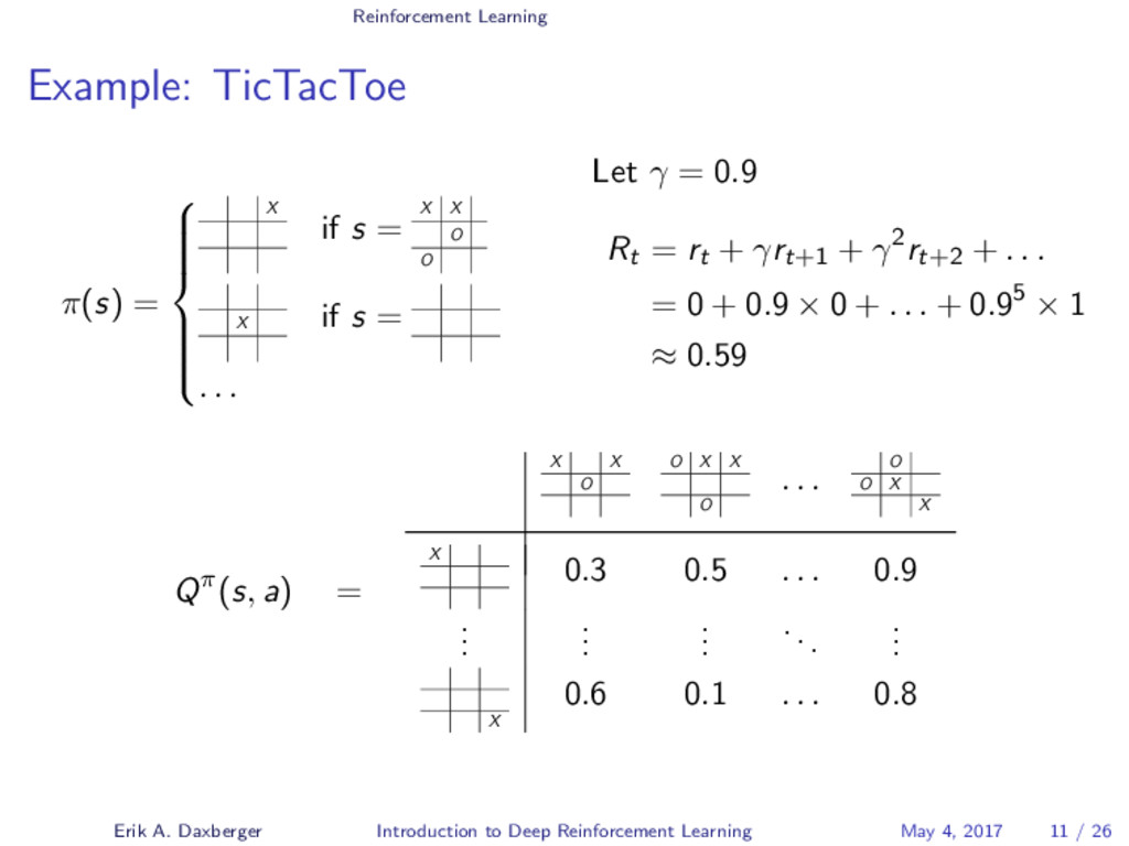 Reinforcement Learning Example: TicTacToe π(s) ...