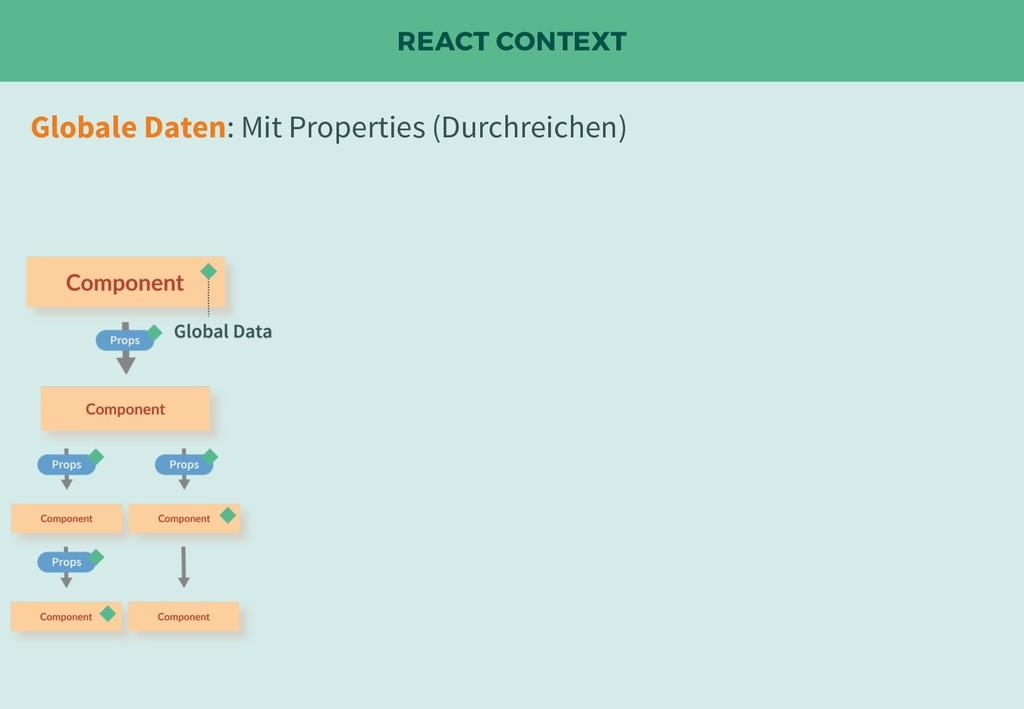 REACT CONTEXT Globale Daten: Mit Properties (Du...