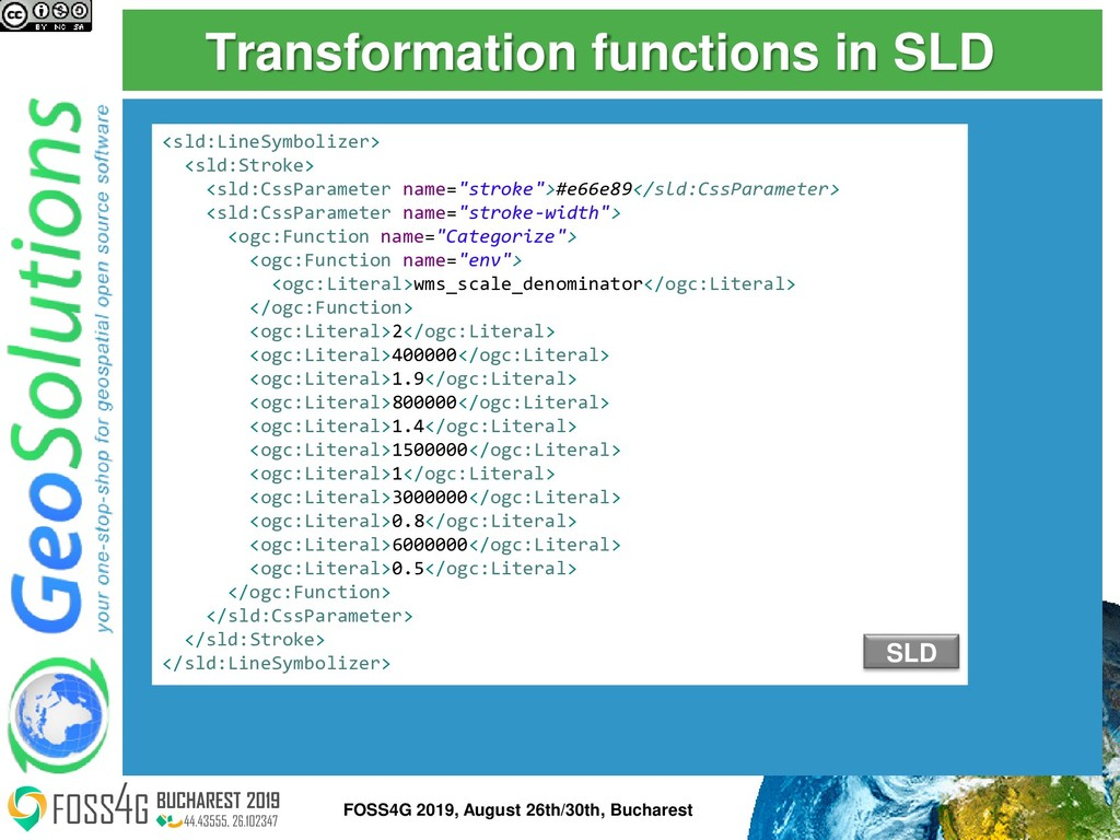 Transformation functions in SLD <sld:LineSymbol...