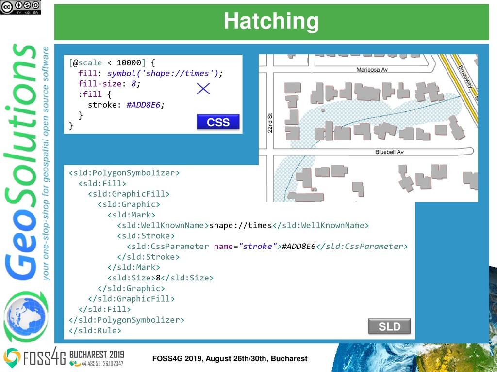 Hatching <sld:PolygonSymbolizer> <sld:Fill> <sl...