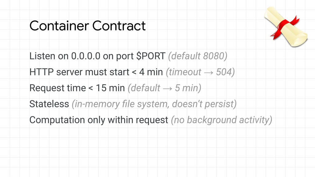 Listen on 0.0.0.0 on port $PORT (default 8080) ...