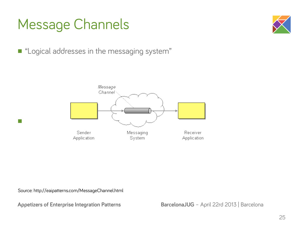 """n """"Logical addresses in the messaging system"""" ..."""