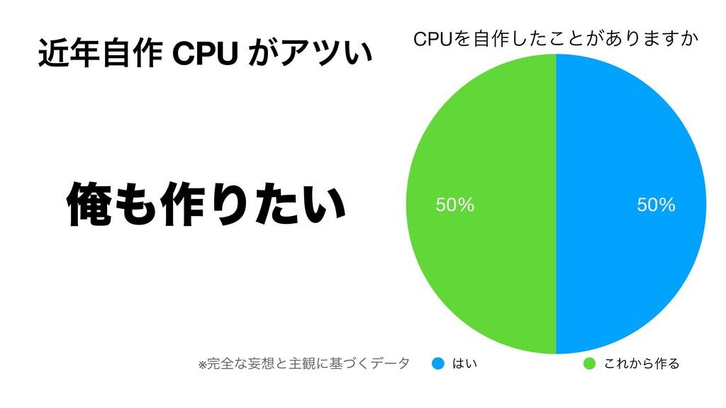 ۙࣗ࡞ CPU ͕Ξπ͍ CPUΛࣗ࡞ͨ͜͠ͱ͕͋Γ·͔͢ 50% 50% ͍ ͜Ε͔Β࡞...