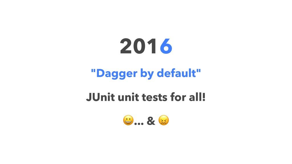 """2016 """"Dagger by default"""" JUnit unit tests for a..."""