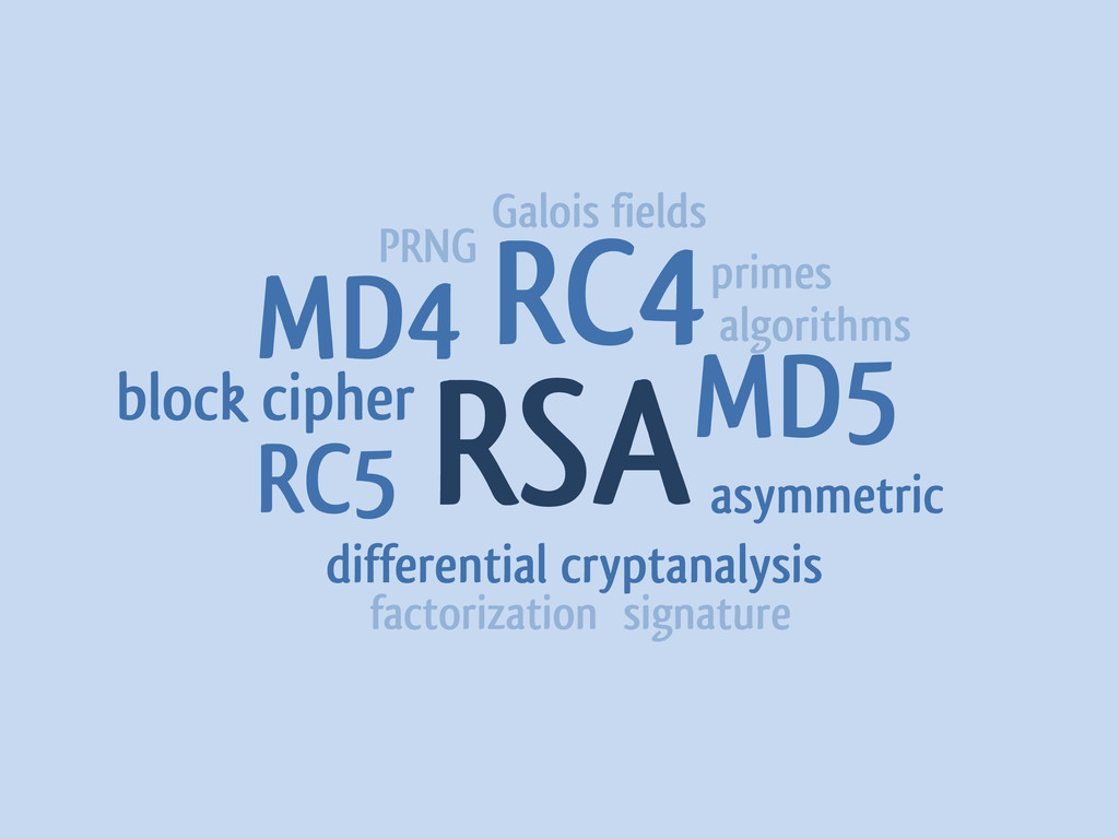RSA RC4 MD4 MD5 differential cryptanalysis bloc...