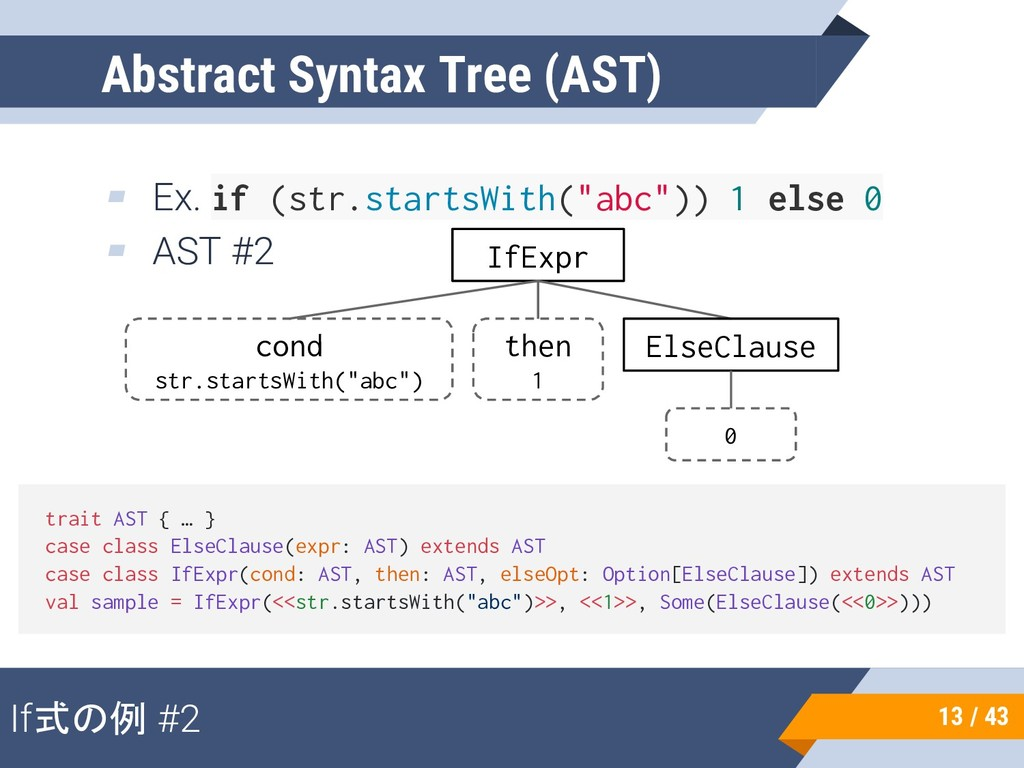 """▰ Ex. if (str.startsWith(""""abc"""")) 1 else 0 ▰ AST..."""