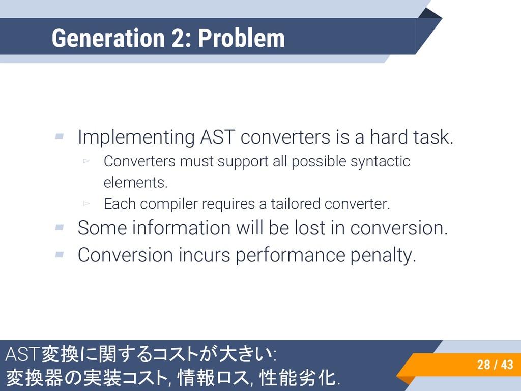 28 / 43 AST変換に関するコストが大きい: 変換器の実装コスト, 情報ロス, 性能劣化...