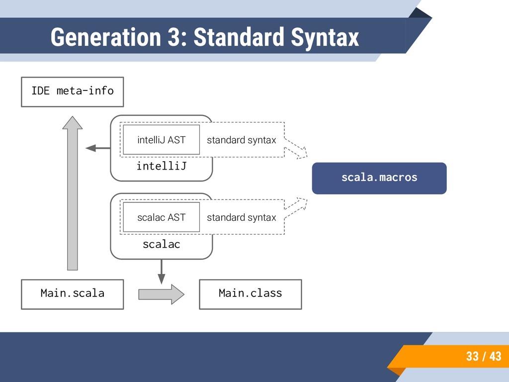 33 / 43 Generation 3: Standard Syntax Main.scal...