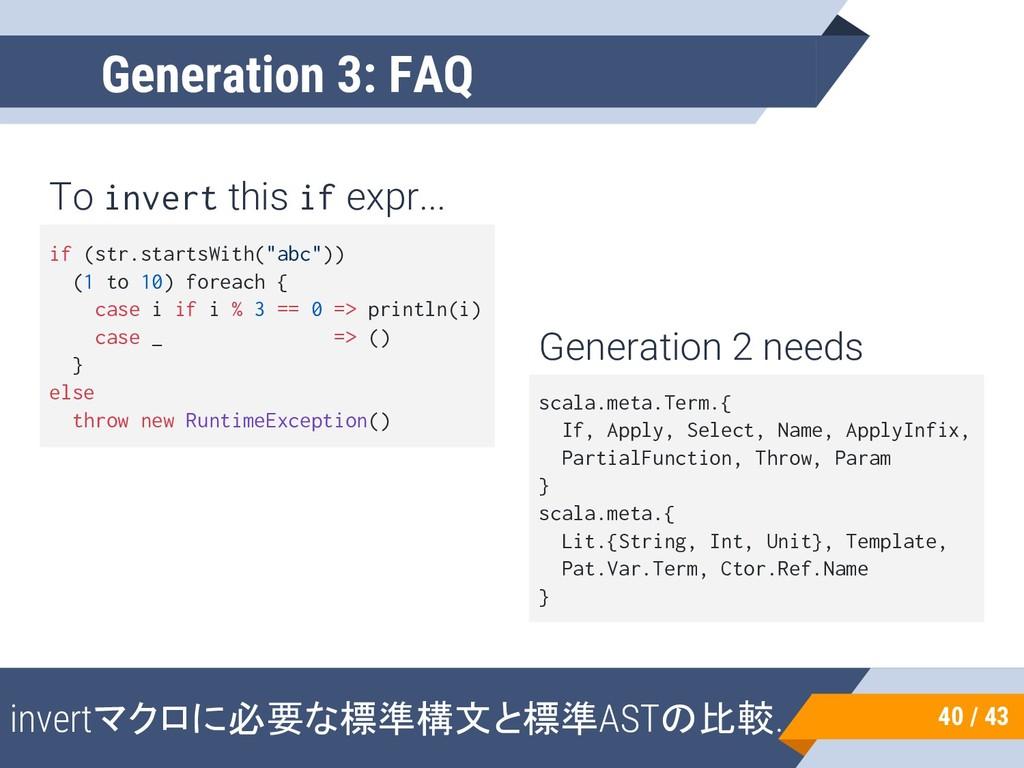 40 / 43 invertマクロに必要な標準構文と標準ASTの比較. Generation ...