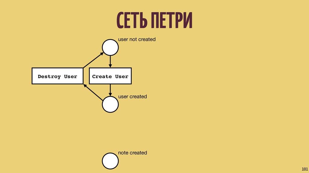 СЕТЬ ПЕТРИ 101 user not created user created no...