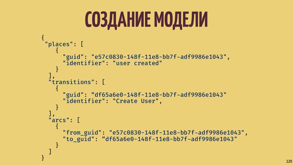 """СОЗДАНИЕ МОДЕЛИ 120 { """"places"""": [ { """"guid"""": """"e5..."""