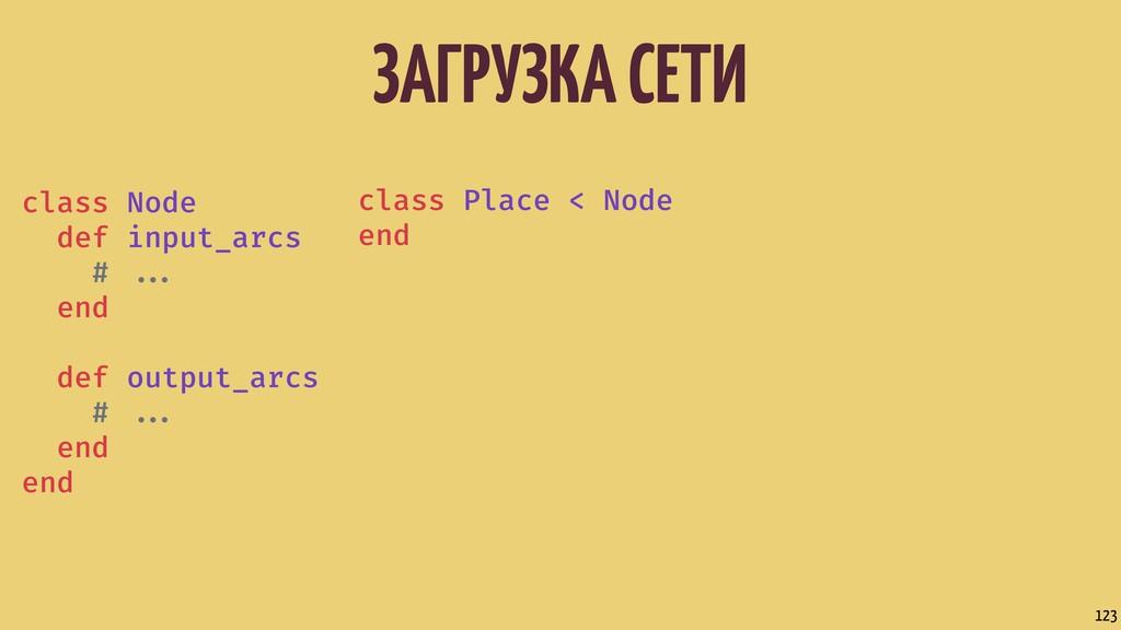 ЗАГРУЗКА СЕТИ 123 class Node def input_arcs # ....