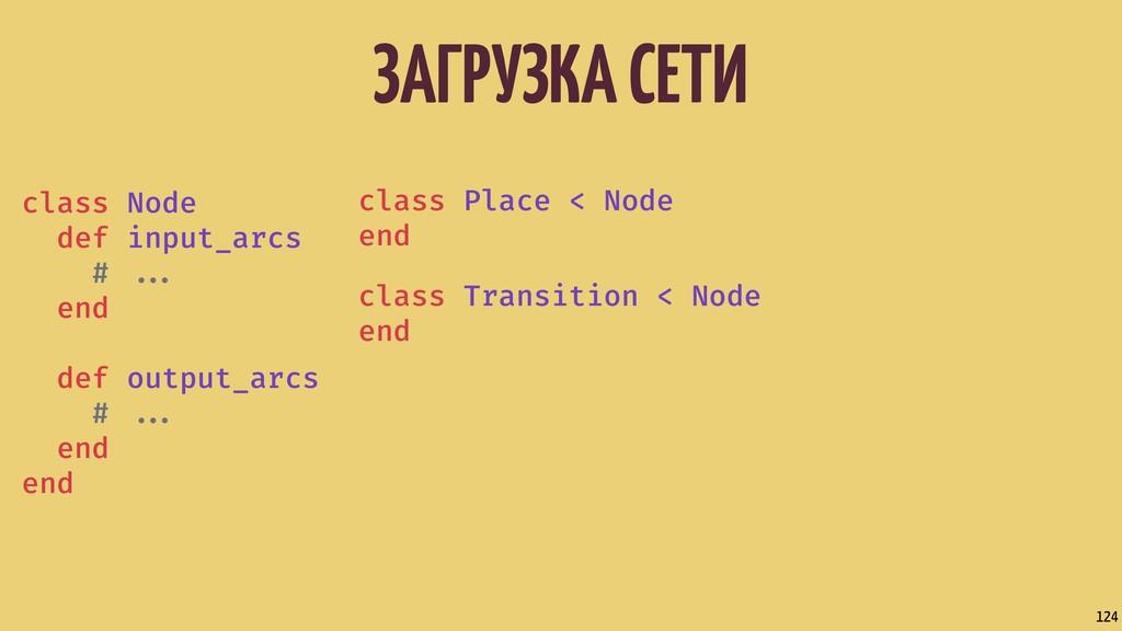 ЗАГРУЗКА СЕТИ 124 class Node def input_arcs # ....