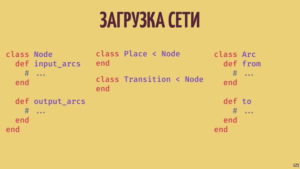 ЗАГРУЗКА СЕТИ 125 class Node def input_arcs # ....