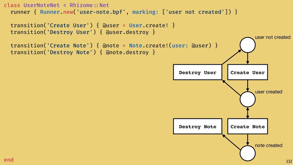 132 class UserNoteNet < Rhizome ::Net runner { ...
