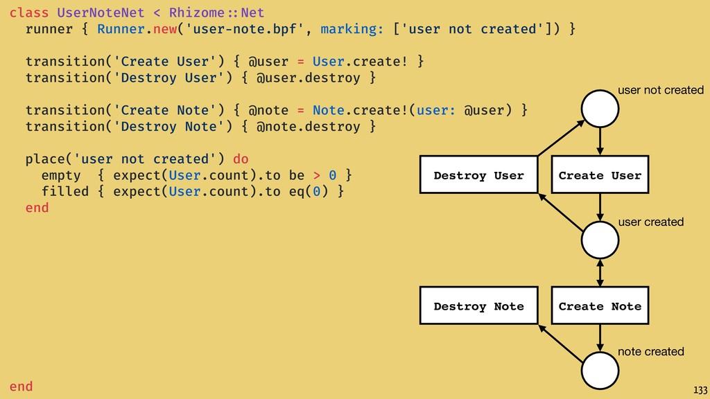 133 class UserNoteNet < Rhizome ::Net runner { ...