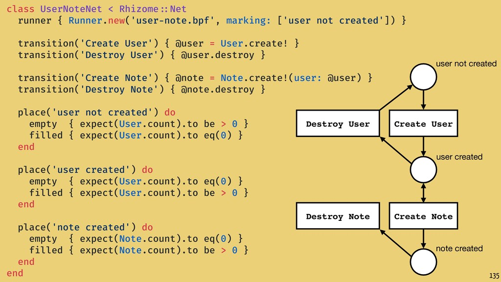 class UserNoteNet < Rhizome ::Net runner { Runn...