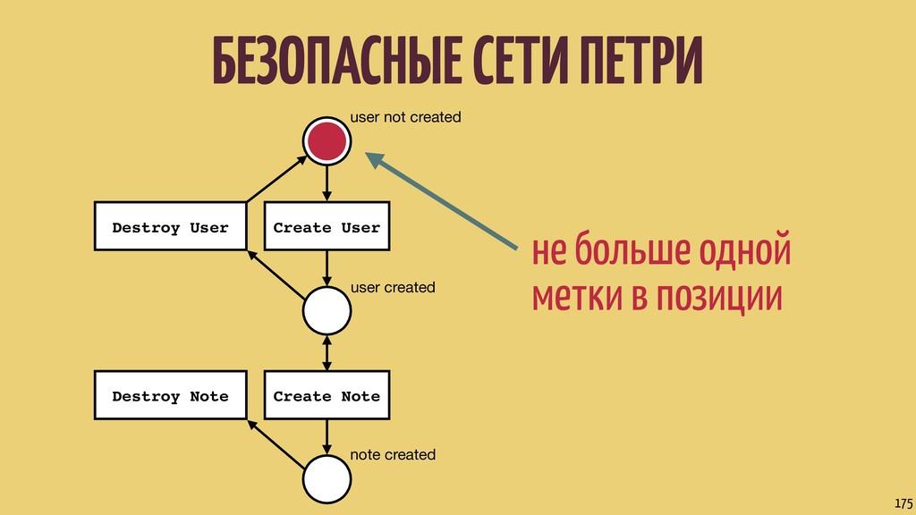 БЕЗОПАСНЫЕ СЕТИ ПЕТРИ 175 user not created user...