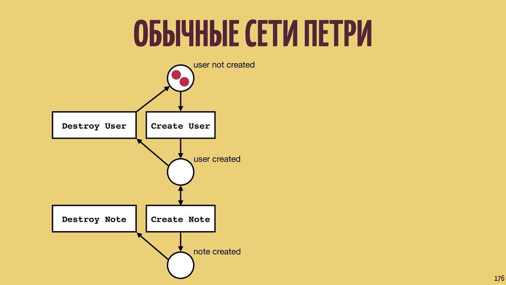 ОБЫЧНЫЕ СЕТИ ПЕТРИ 176 user not created user cr...