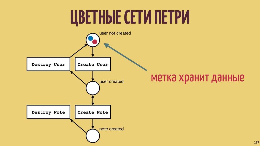 ЦВЕТНЫЕ СЕТИ ПЕТРИ 177 user not created user cr...