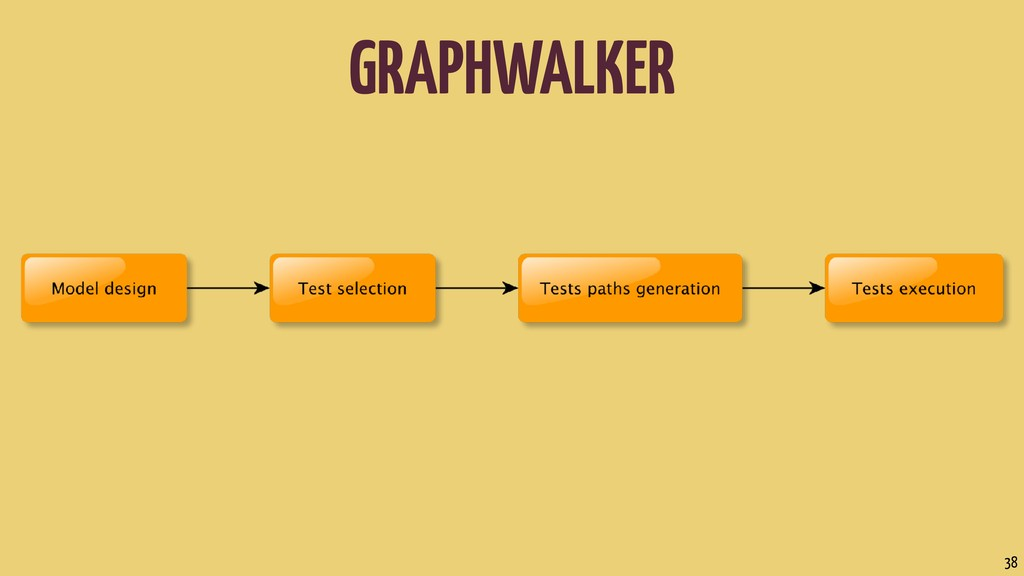 GRAPHWALKER 38